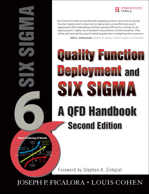Quality Function Deployment and Six Sigma: A QFD Handbook, 2nd Edition