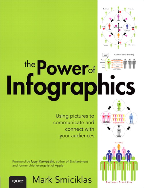 Power of Infographics, The: Using Pictures to Communicate and Connect With Your Audiences, CourseSmart eTextbook