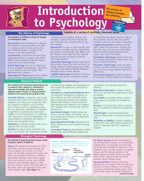 Cover image for Study Card for Introduction to Psychology