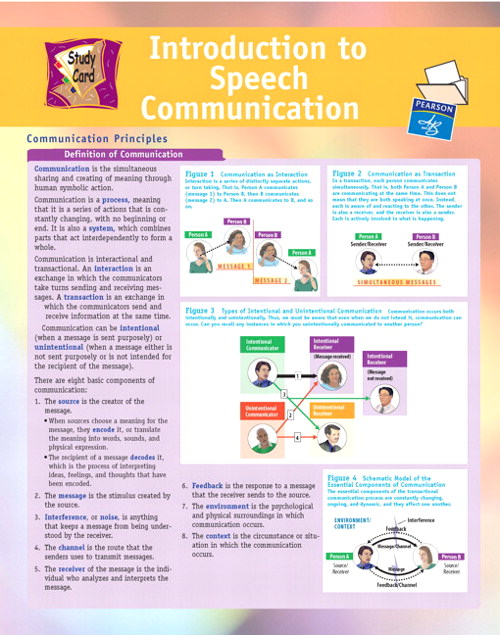 Cover image for Study Card for Introduction to Speech Communication